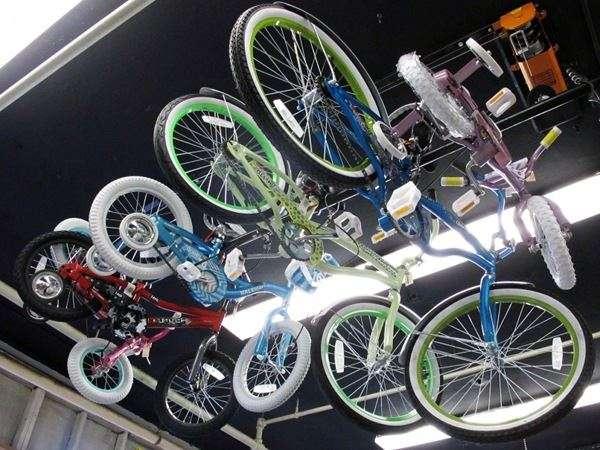 Kid's Bikes Report